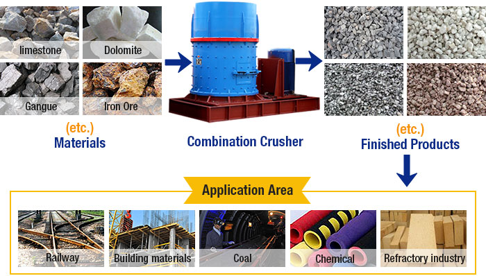 compound crusher